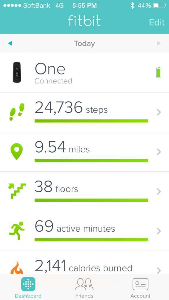And man, did we do some walking.